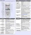 описание кнопок пульта для проекторов EPSON EB-1720, EB-1723, EB-1725, EB-1730W и EB-1735W